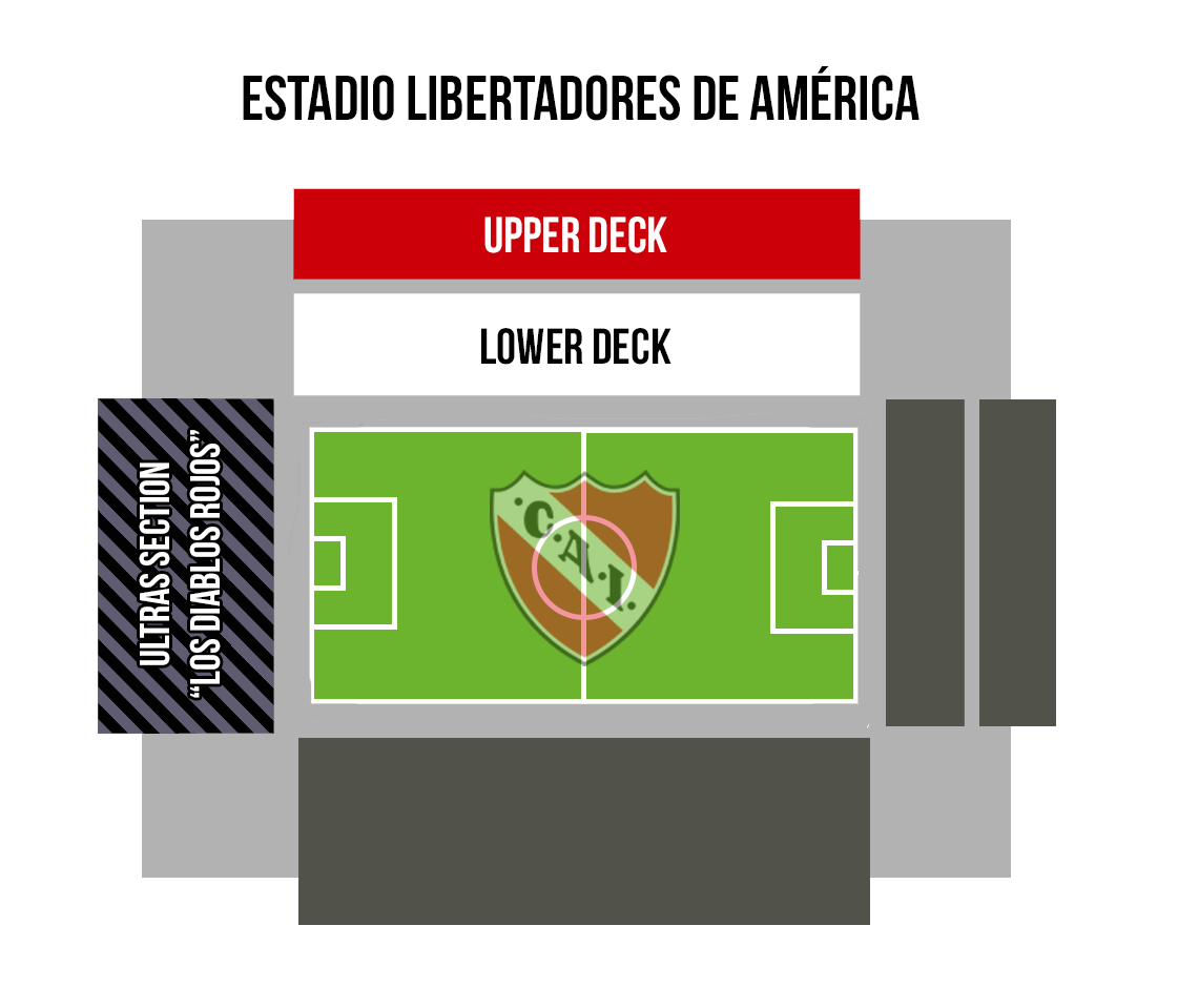 Independiente Stadium Map