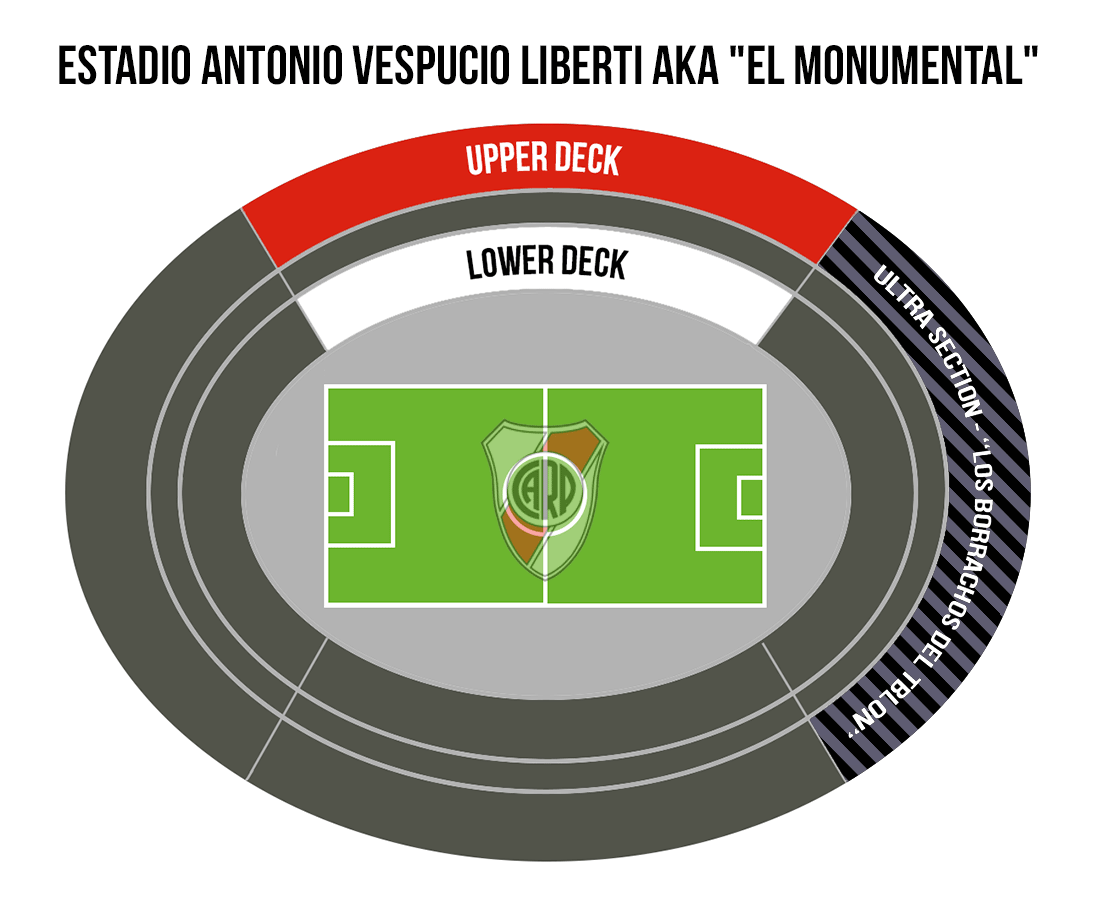 River Plate Stadium Map