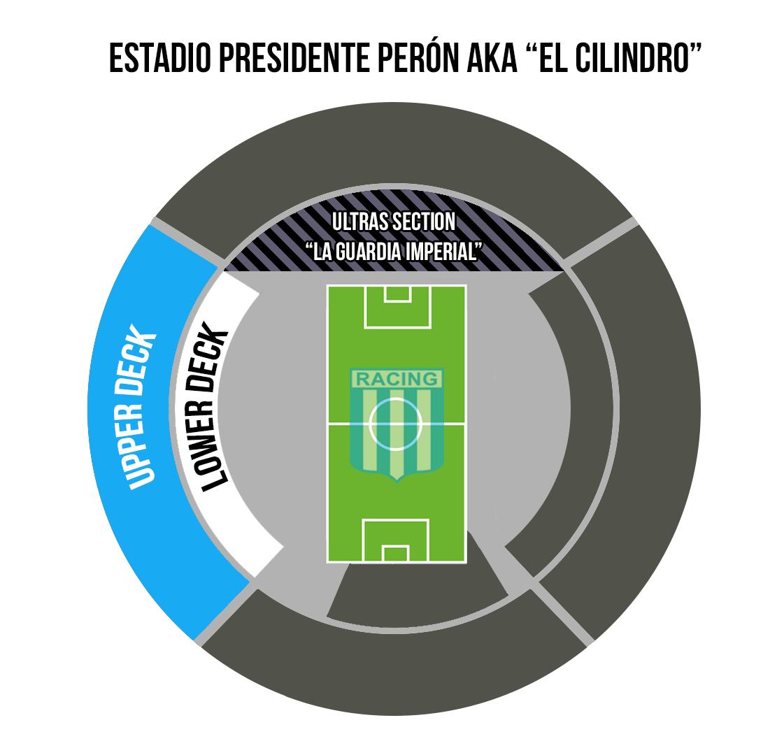 Racing Stadium Map