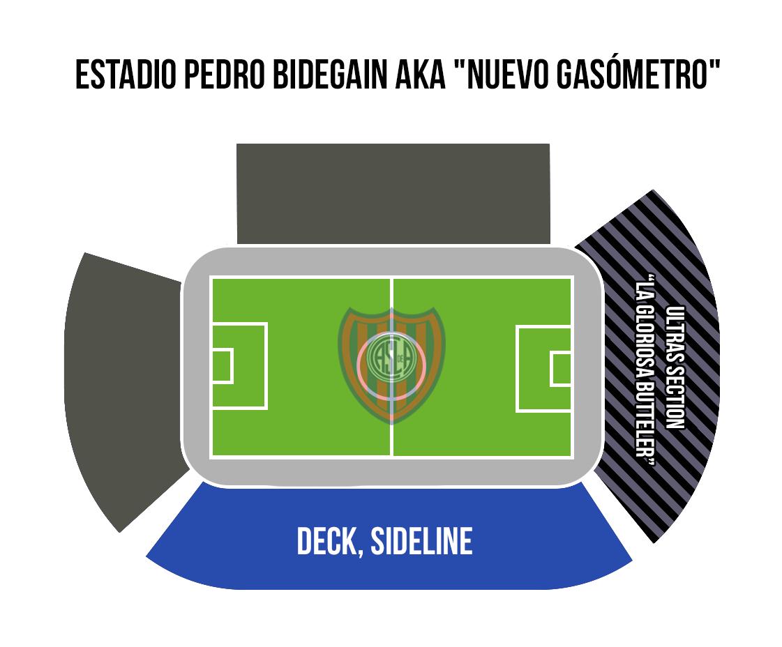 San Lorenzo Stadium Map